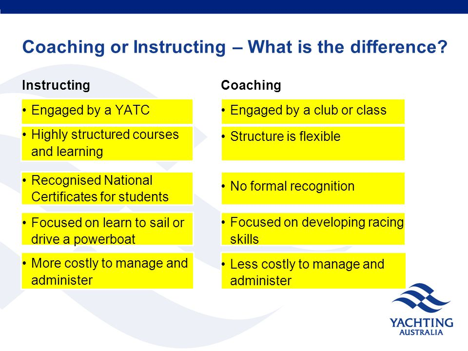 Coaching or Instructing – What is the difference? Instructing Engaged by a YATC Highly structured courses and learning Recognised National Certificate