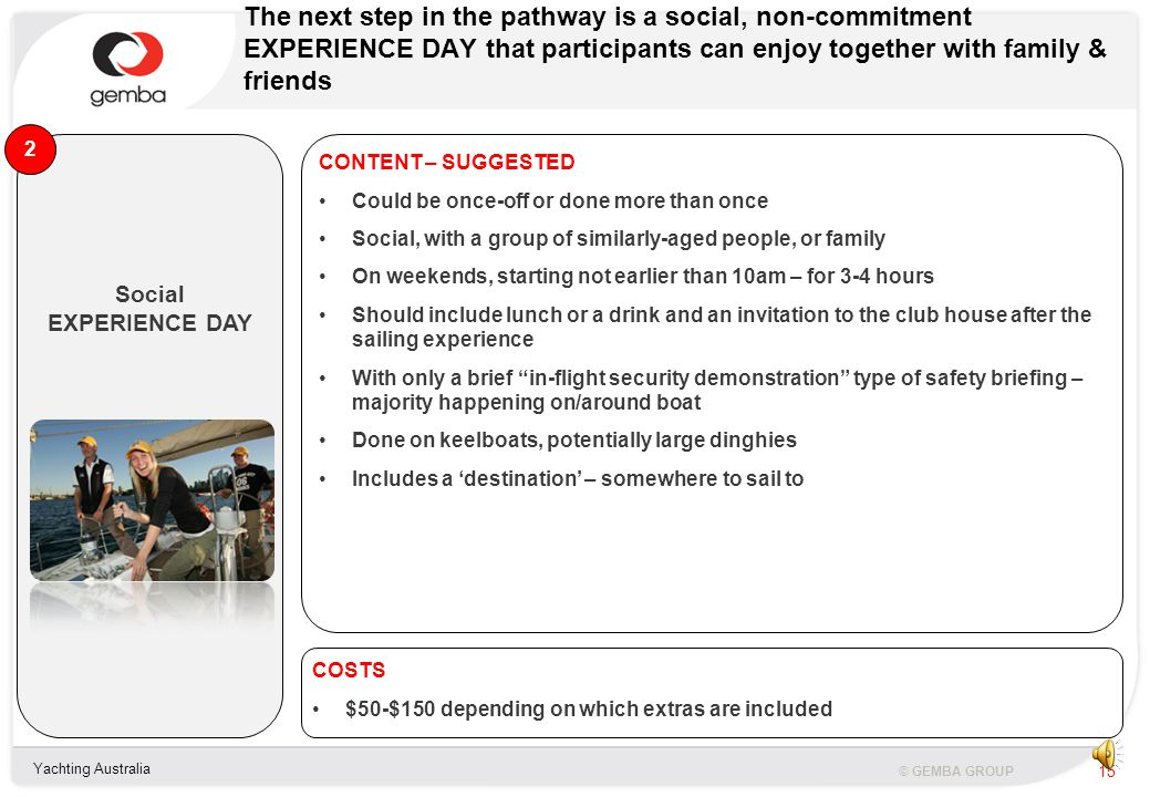 14 © GEMBA GROUP The OPEN DAY needs to cater for all priority segments and occur regularly and in a similar consistent manner across the country Yachting Australia Structured, national OPEN DAY at Yacht Clubs 1 CONTENT Regular event – monthly or fortnightly Short enticer session  Brief introduction to club  Short safety tips, majority of time in boat on water  Potential to try different boat types  In small groups, parents with children, similar-aged people together  Interactive elements, e.g.