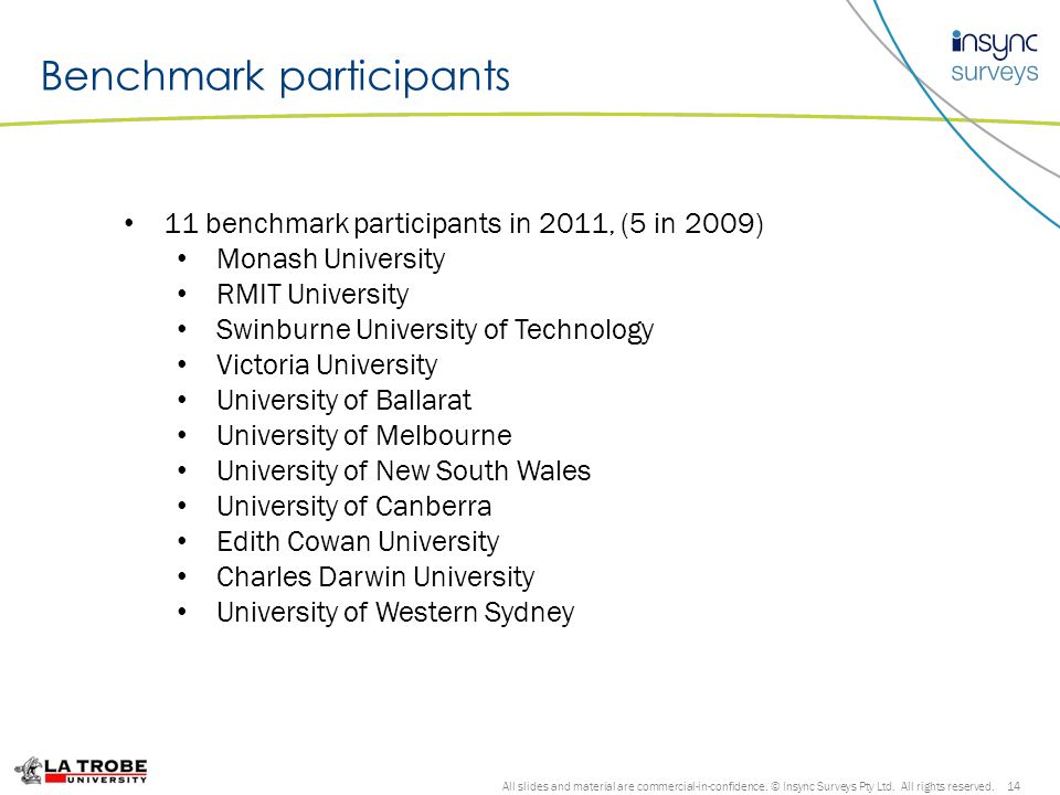 Benchmark participants All slides and material are commercial-in-confidence. © Insync Surveys Pty Ltd. All rights reserved. 14 11 benchmark participan