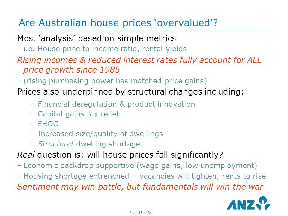 Page 15 of 34 Are Australian house prices 'overvalued'.