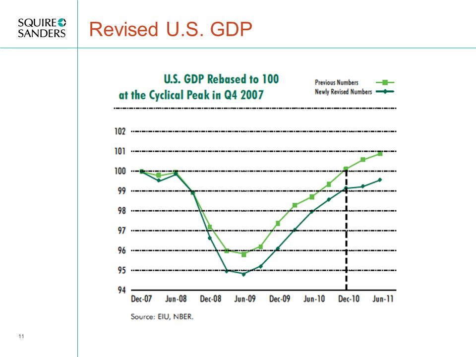 Revised U.S. GDP 11