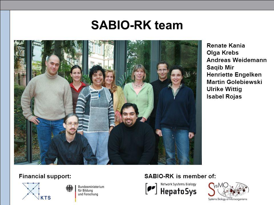 Financial support: Renate Kania Olga Krebs Andreas Weidemann Saqib Mir Henriette Engelken Martin Golebiewski Ulrike Wittig Isabel Rojas SABIO-RK is member of: SABIO-RK team