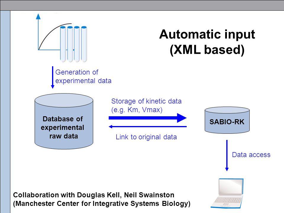 Automatic input (XML based) SABIO-RK Database of experimental raw data Storage of kinetic data (e.g.