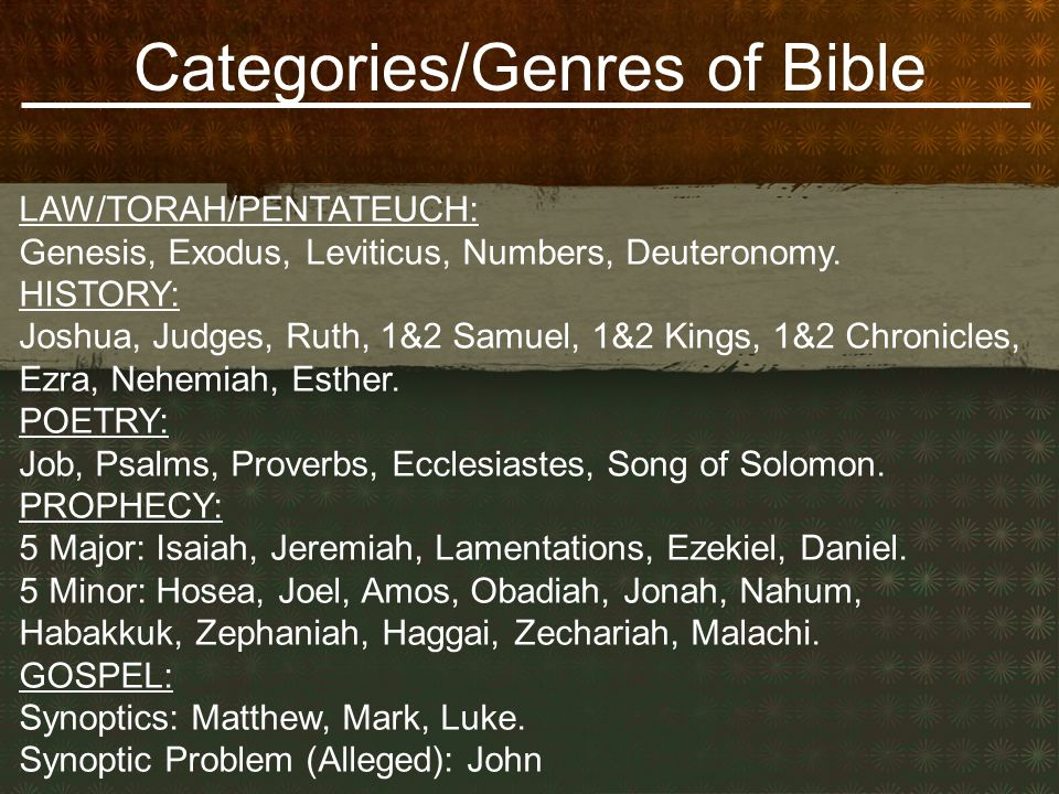 Categories/Genres of Bible LAW/TORAH/PENTATEUCH: Genesis, Exodus, Leviticus, Numbers, Deuteronomy.