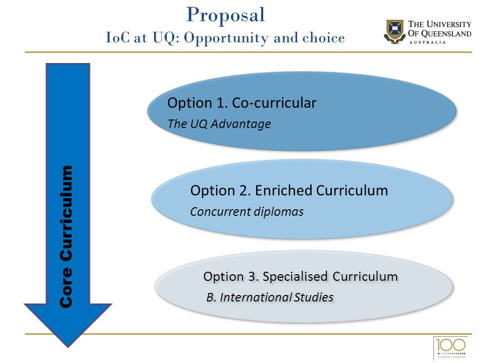 Proposal IoC at UQ: Opportunity and choice Option 1.