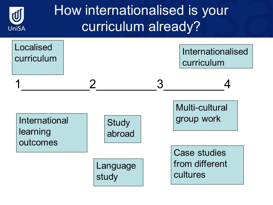 How internationalised is your curriculum already.