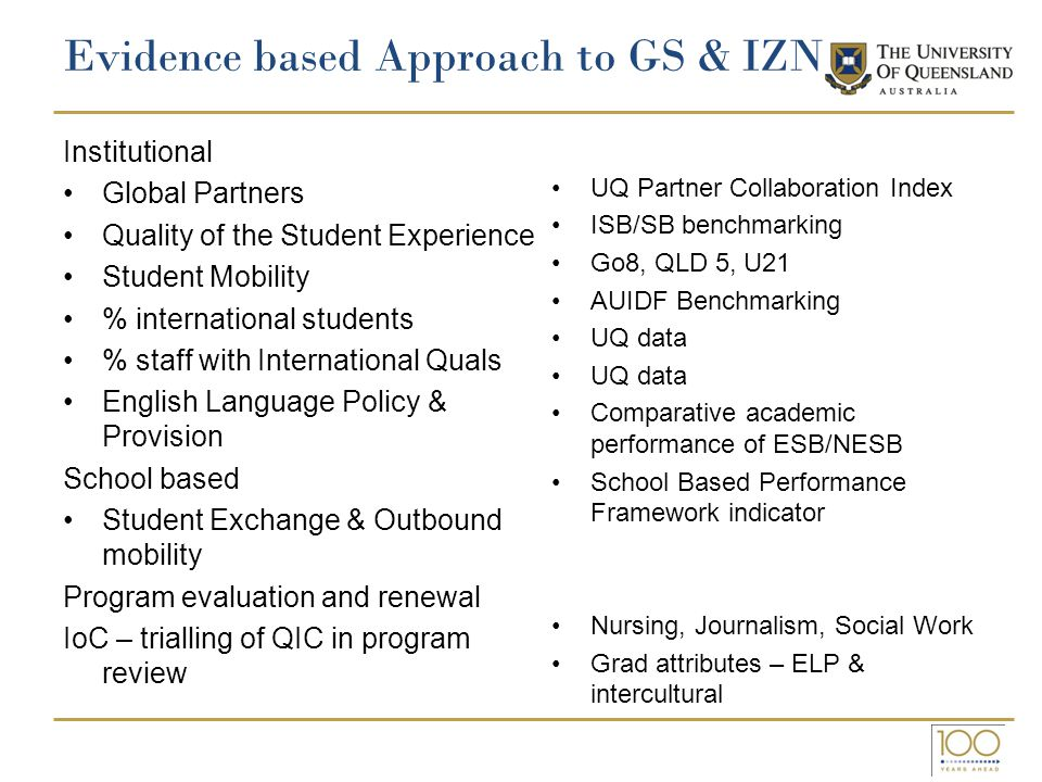 Evidence based Approach to GS & IZN Institutional Global Partners Quality of the Student Experience Student Mobility % international students % staff with International Quals English Language Policy & Provision School based Student Exchange & Outbound mobility Program evaluation and renewal IoC – trialling of QIC in program review UQ Partner Collaboration Index ISB/SB benchmarking Go8, QLD 5, U21 AUIDF Benchmarking UQ data Comparative academic performance of ESB/NESB School Based Performance Framework indicator Nursing, Journalism, Social Work Grad attributes – ELP & intercultural