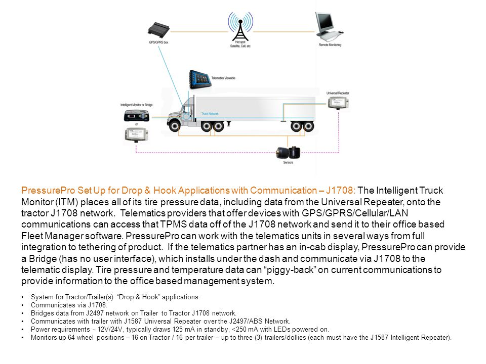 PressurePro Set Up for Drop & Hook Applications with Communication – J1708: The Intelligent Truck Monitor (ITM) places all of its tire pressure data,