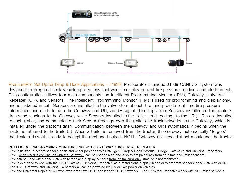 PressurePro Set Up for Drop & Hook Applications – J1939: PressurePro's unique J1939 CANBUS system was designed for drop and hook vehicle applications