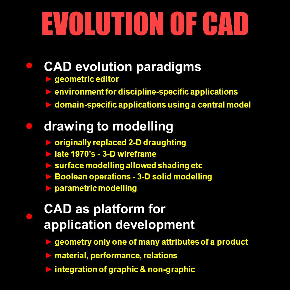 CAD evolution paradigms EVOLUTION OF CAD drawing to modelling CAD as platform for application development ► geometric editor ► environment for discipline-specific applications ► domain-specific applications using a central model ► originally replaced 2-D draughting ► late 1970's - 3-D wireframe ► surface modelling allowed shading etc ► Boolean operations - 3-D solid modelling ► parametric modelling ► geometry only one of many attributes of a product ► material, performance, relations ► integration of graphic & non-graphic