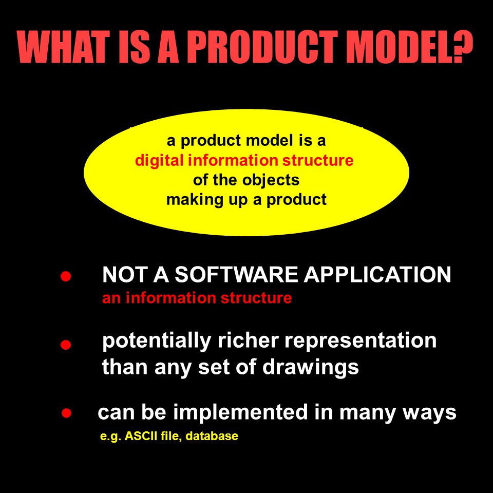 WHAT IS A PRODUCT MODEL. ● can be implemented in many ways e.g.