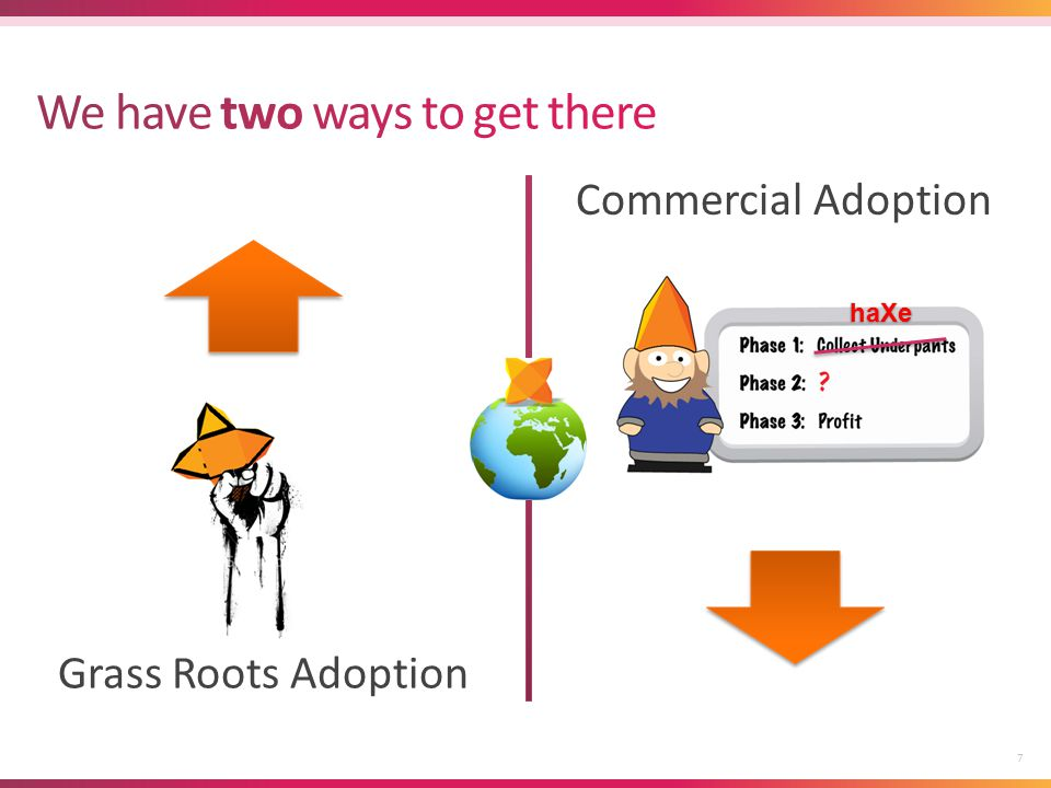 7 Grass Roots Adoption haXe Commercial Adoption