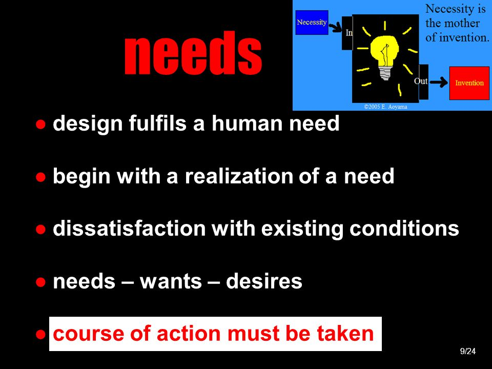 needs ●design fulfils a human need ●begin with a realization of a need ●dissatisfaction with existing conditions ●needs – wants – desires ●course of action must be taken 9/24