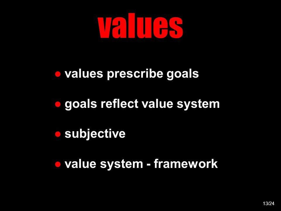 values ●values prescribe goals ●goals reflect value system ●subjective ●value system - framework 13/24