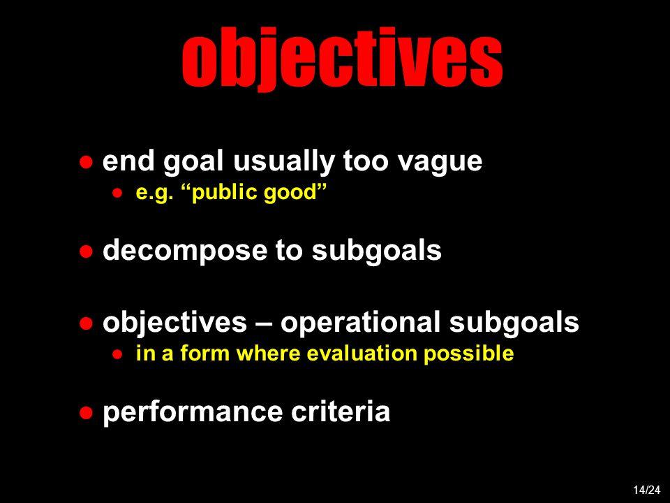 objectives ●end goal usually too vague ●e.g.