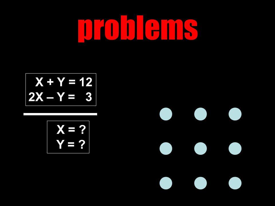 problems X + Y = 12 2X – Y = 3 X = ? Y = ?