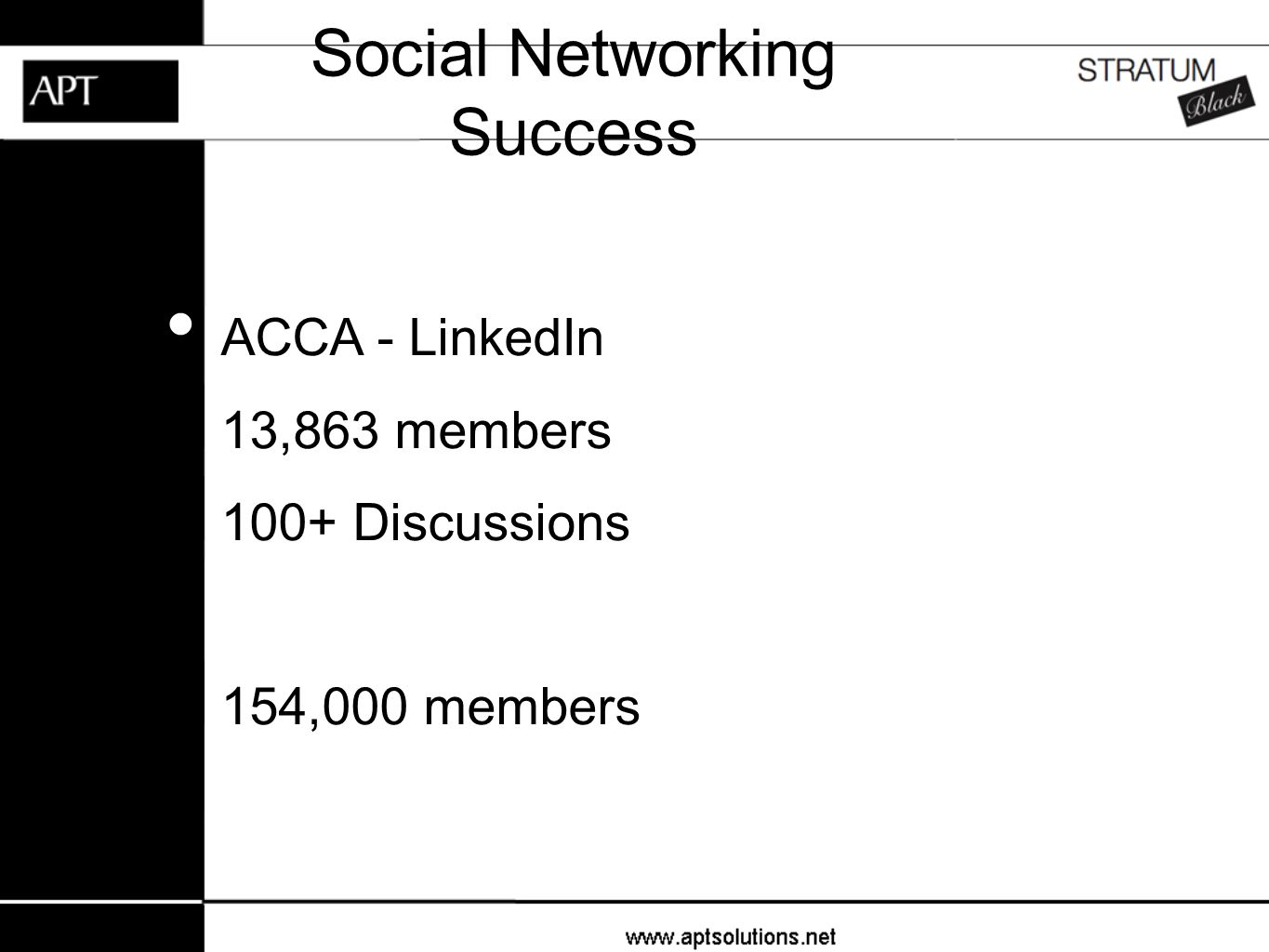 Social Networking Success ACCA - LinkedIn ➡ 13,863 members ➡ 100+ Discussions ➡ 154,000 members