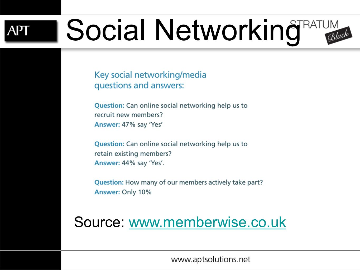 Social Networking Source: www.memberwise.co.ukwww.memberwise.co.uk