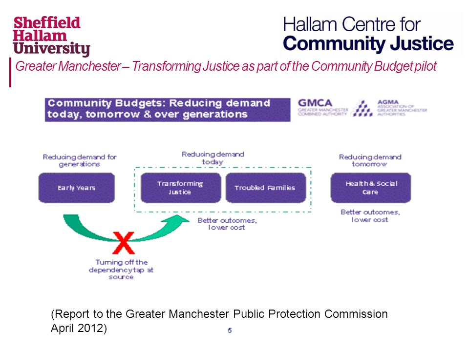 Greater Manchester – Transforming Justice as part of the Community Budget pilot (Report to the Greater Manchester Public Protection Commission April 2012)