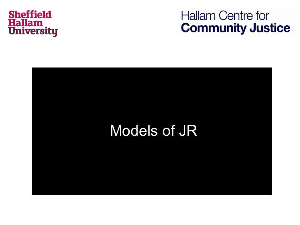 Models of JR