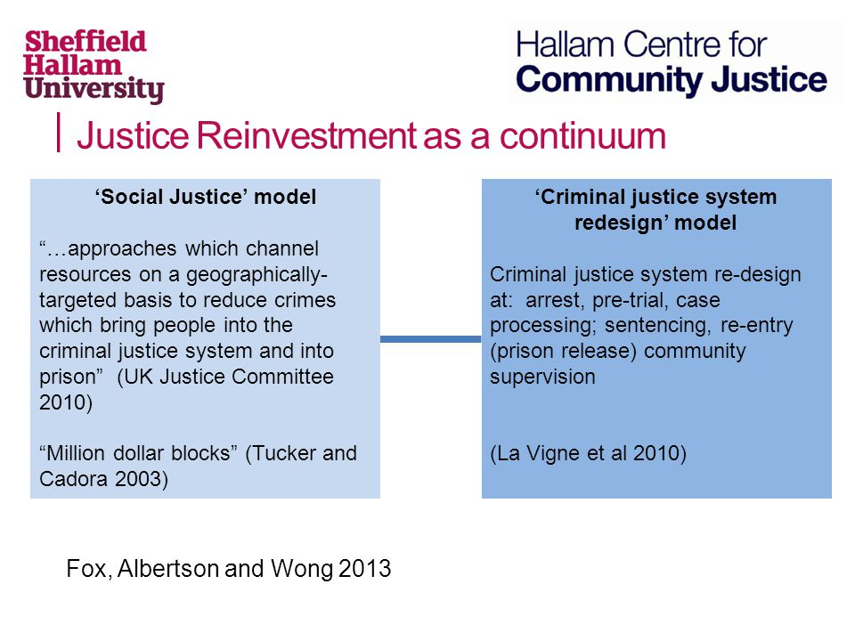 Justice Reinvestment as a continuum Fox, Albertson and Wong 2013 'Social Justice' model …approaches which channel resources on a geographically- targeted basis to reduce crimes which bring people into the criminal justice system and into prison (UK Justice Committee 2010) Million dollar blocks (Tucker and Cadora 2003) 'Criminal justice system redesign' model Criminal justice system re-design at: arrest, pre-trial, case processing; sentencing, re-entry (prison release) community supervision (La Vigne et al 2010)