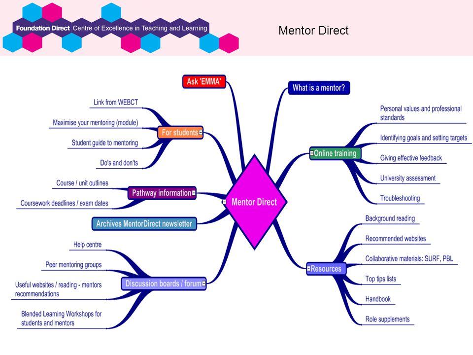 Mentor Direct