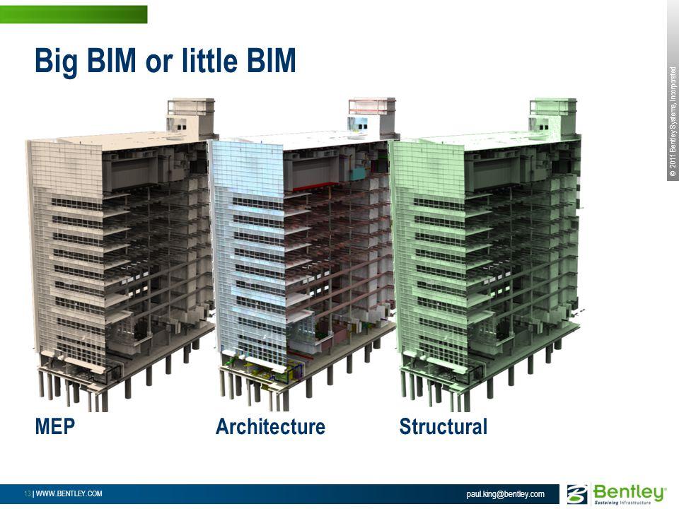 © 2011 Bentley Systems, Incorporated 13 | WWW.BENTLEY.COM ArchitectureStructuralMEP paul.king@bentley.com Big BIM or little BIM
