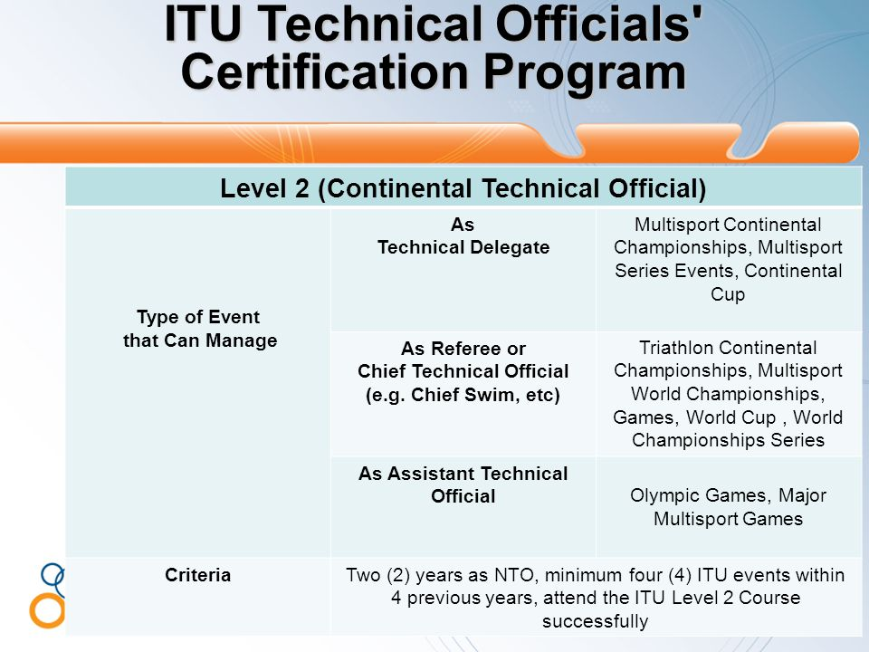 ITU Technical Officials Certification Program Level 2 (Continental Technical Official) Type of Event that Can Manage As Technical Delegate Multisport Continental Championships, Multisport Series Events, Continental Cup As Referee or Chief Technical Official (e.g.