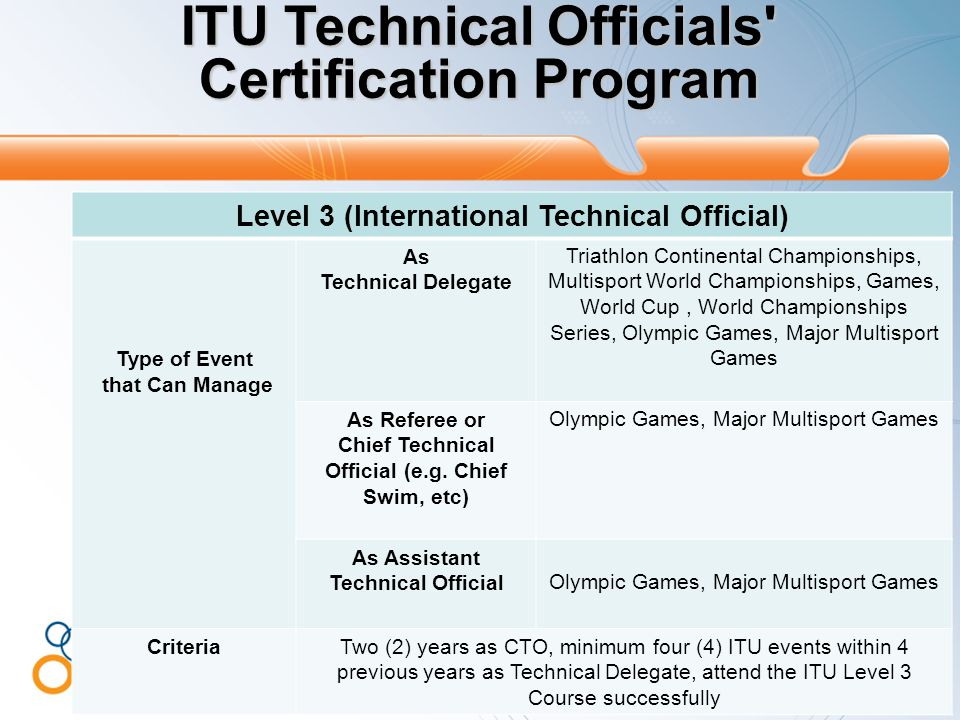 ITU Technical Officials Certification Program Level 3 (International Technical Official) Type of Event that Can Manage As Technical Delegate Triathlon Continental Championships, Multisport World Championships, Games, World Cup, World Championships Series, Olympic Games, Major Multisport Games As Referee or Chief Technical Official (e.g.