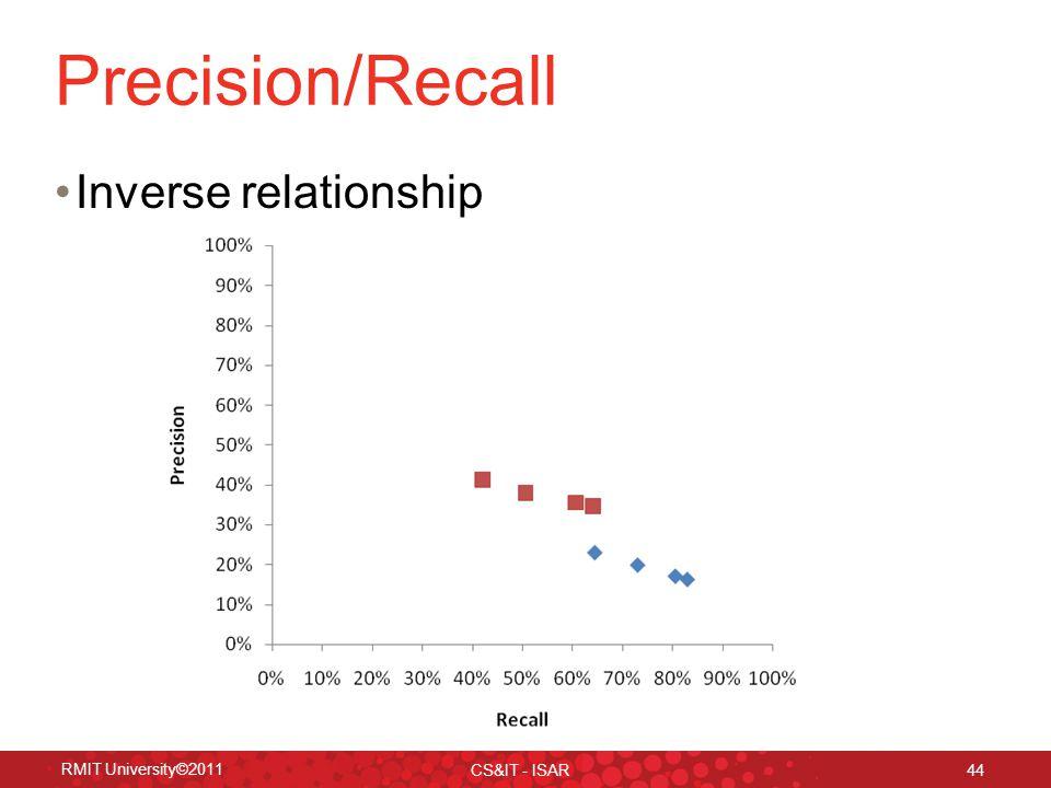 RMIT University©2011 CS&IT - ISAR 44 Precision/Recall Inverse relationship