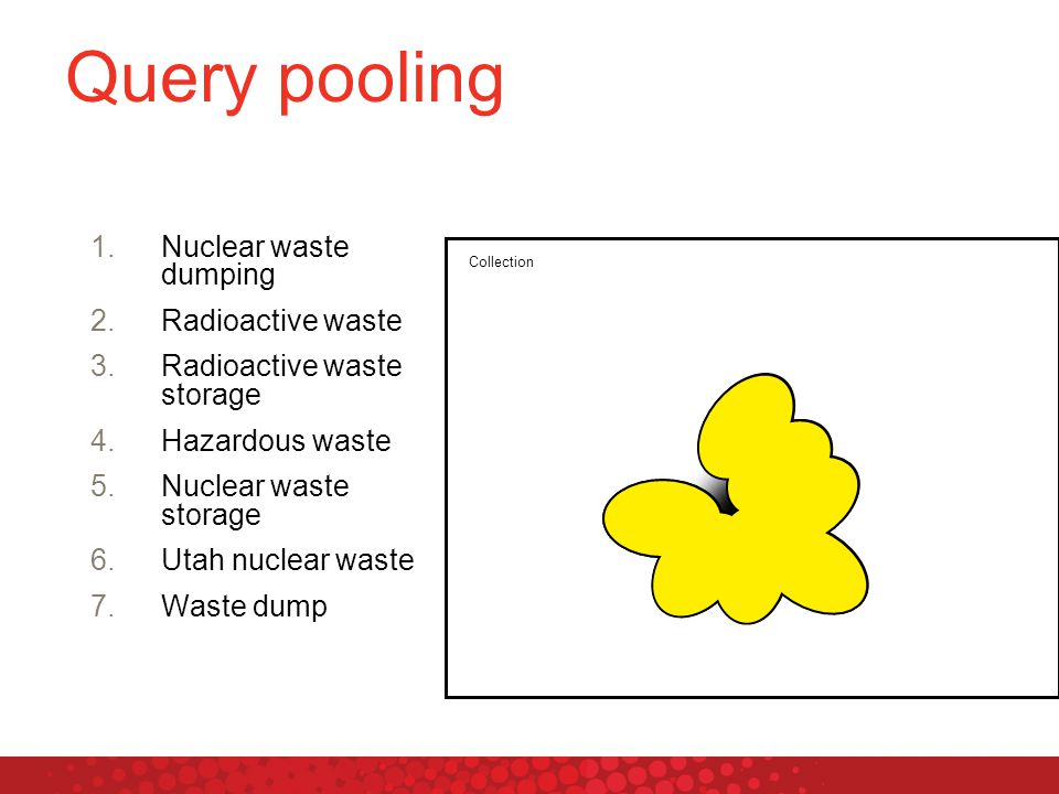 Query pooling 1.Nuclear waste dumping 2.Radioactive waste 3.Radioactive waste storage 4.Hazardous waste 5.Nuclear waste storage 6.Utah nuclear waste 7.Waste dump Collection