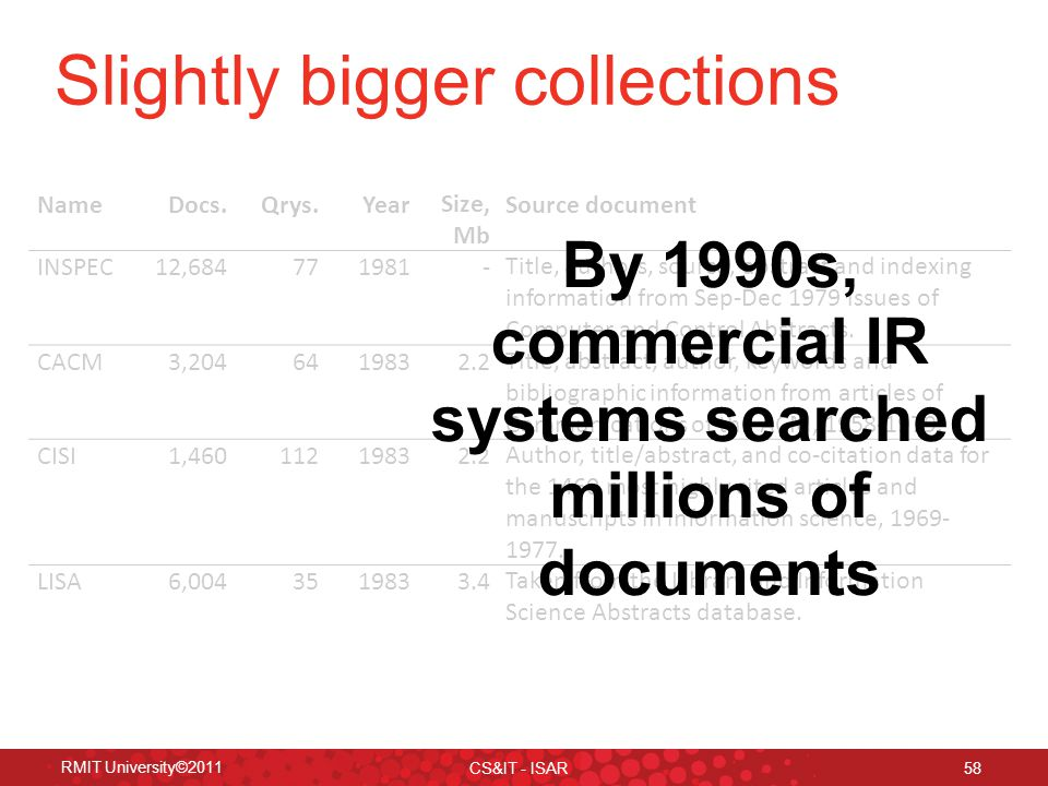Slightly bigger collections NameDocs.Qrys.YearSize, Mb Source document INSPEC12,684771981-Title, authors, source, abstract and indexing information from Sep-Dec 1979 issues of Computer and Control Abstracts.