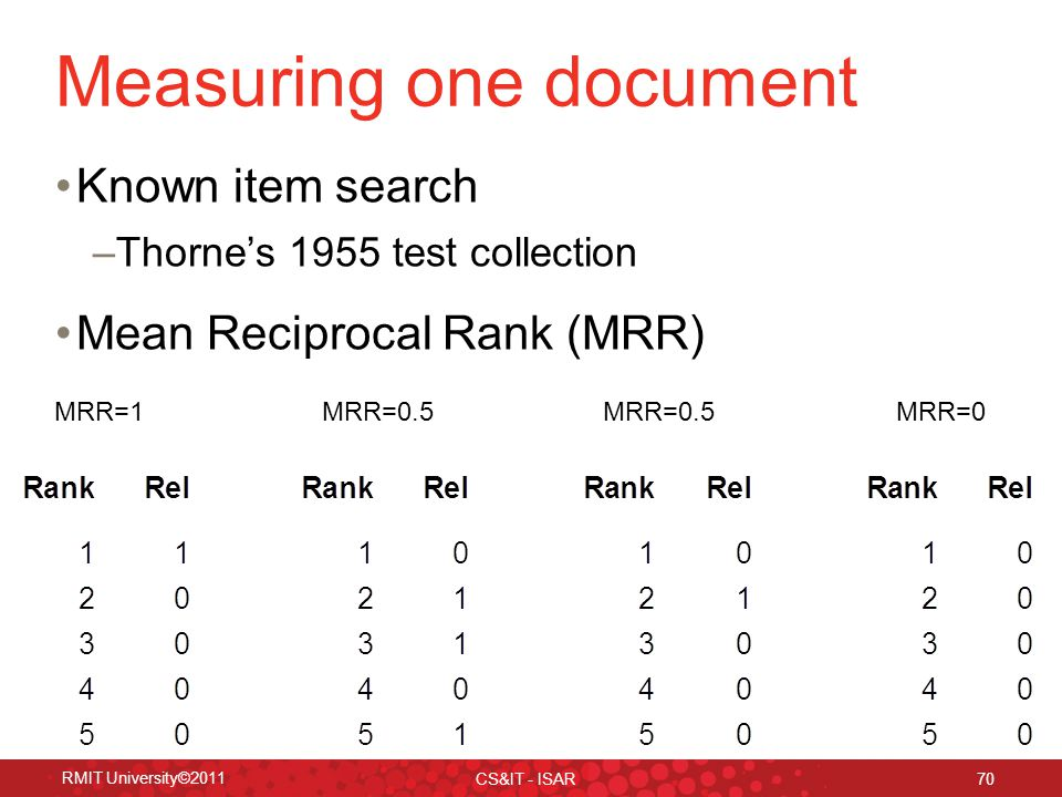 Measuring one document Known item search –Thorne's 1955 test collection Mean Reciprocal Rank (MRR) RMIT University©2011 CS&IT - ISAR 70 MRR=1MRR=0.5 MRR=0