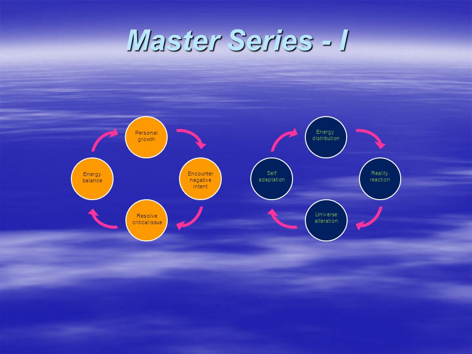 Master Series - I Energy distribution Universe alteration Reality reaction Self adaptation Personal growth Resolve critical issue Encounter negative intent Energy balance