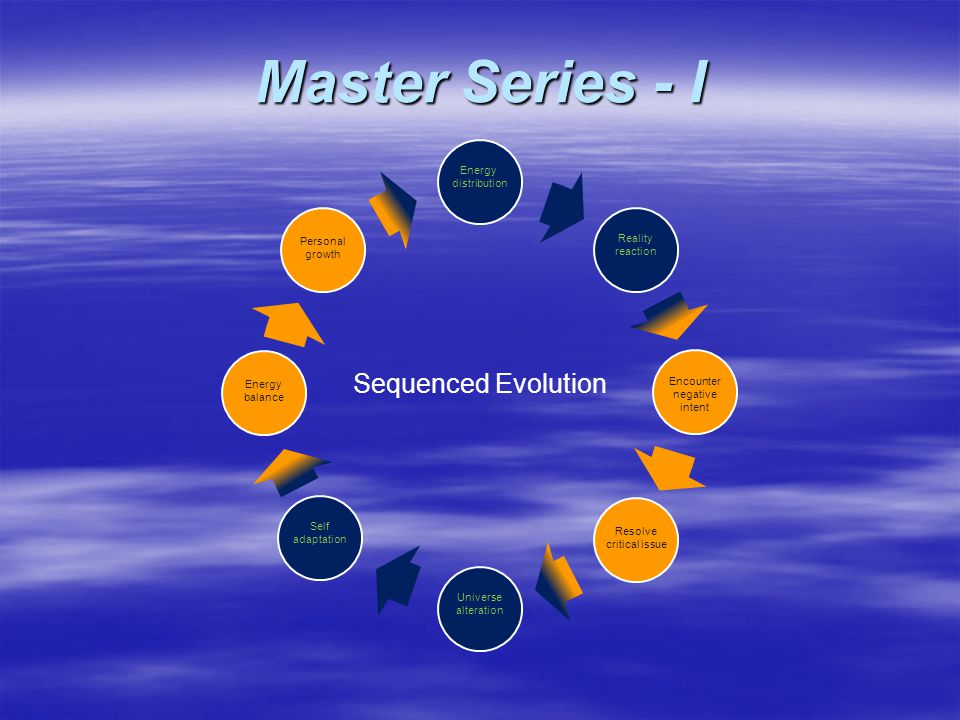 Master Series - I Sequenced Evolution Self adaptation Energy balance Encounter negative intent Reality reaction Energy distribution Universe alteration Personal growth Resolve critical issue