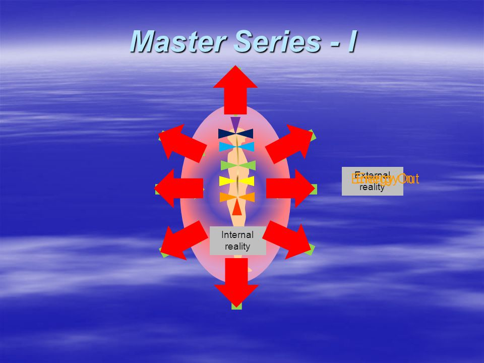Master Series - I Self adaptation Energy balance Encounter negative intent Reality reaction Energy distribution Universe alteration Personal growth Resolve critical issue 1 - Outer 2 - Inner 3 - Outer 4 - Inner