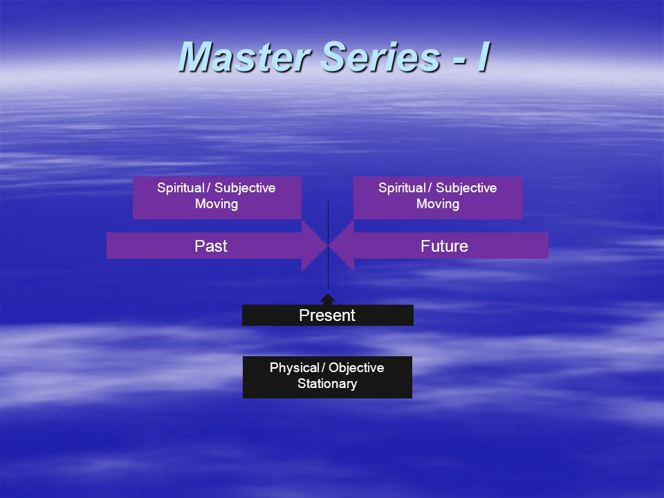 1 2 3 4 Master Series - I Self adaptation Energy balance Encounter negative intent Reality reaction Energy distribution Universe alteration Personal growth Resolve critical issue
