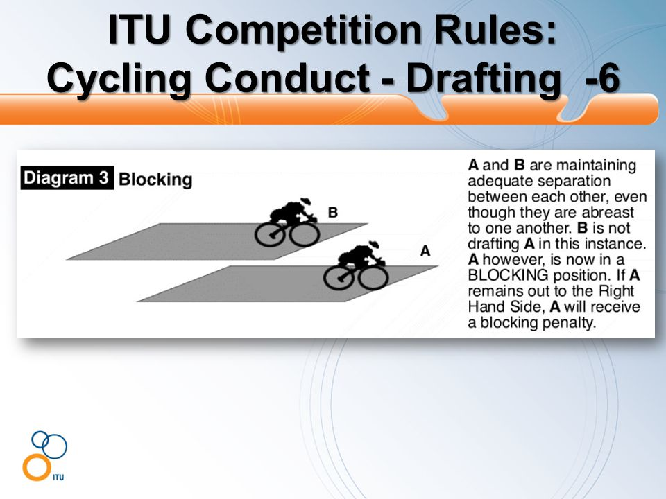 ITU Competition Rules: Cycling Conduct - Drafting -6