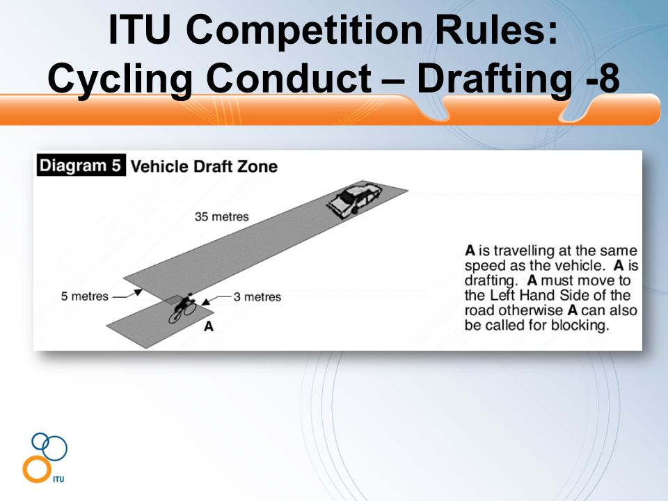 ITU Competition Rules: Cycling Conduct – Drafting -8