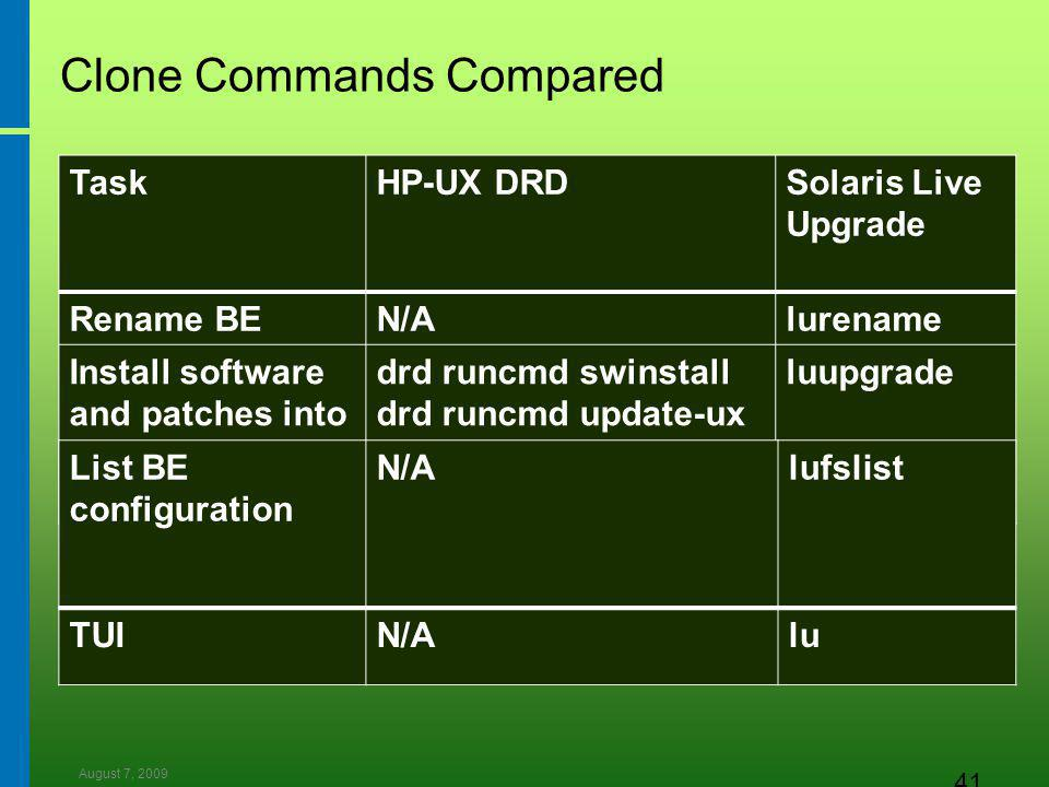 August 7, 2009 41 Clone Commands Compared TaskHP-UX DRDSolaris Live Upgrade Rename BEN/Alurename Install software and patches into BE drd runcmd swinstall drd runcmd update-ux luupgrade List BE configuration N/Alufslist TUIN/Alu