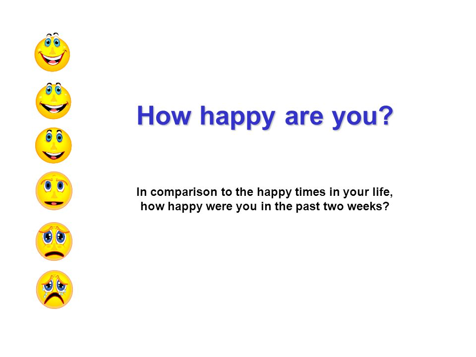 How happy are you.