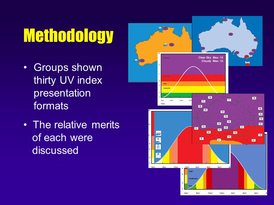 Methodology Groups shown thirty UV index presentation formats The relative merits of each were discussed