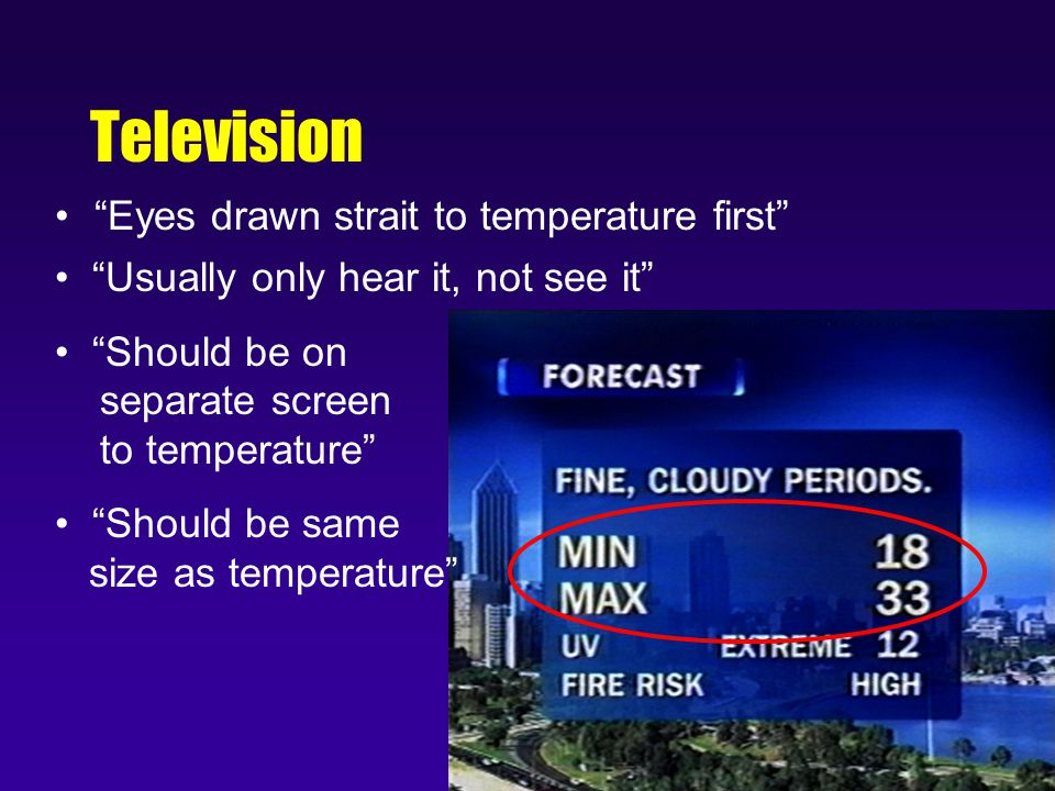 Television Eyes drawn strait to temperature first Usually only hear it, not see it Should be on separate screen to temperature Should be same size as temperature