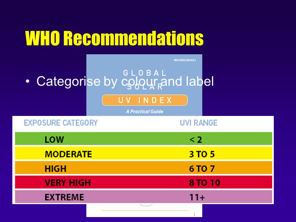 WHO Recommendations Categorise by colour and label