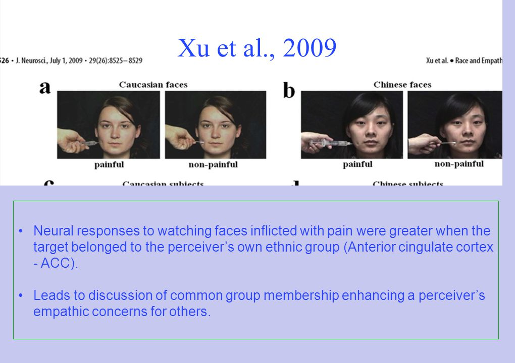 Xu et al., 2009 Neural responses to watching faces inflicted with pain were greater when the target belonged to the perceiver's own ethnic group (Ante