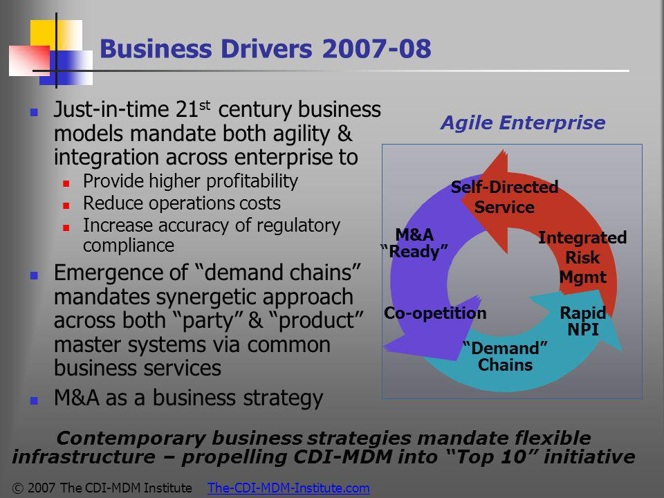 © 2007 The CDI-MDM Institute The-CDI-MDM-Institute.com Business Drivers 2007-08 Just-in-time 21 st century business models mandate both agility & integration across enterprise to Provide higher profitability Reduce operations costs Increase accuracy of regulatory compliance Emergence of demand chains mandates synergetic approach across both party & product master systems via common business services M&A as a business strategy Contemporary business strategies mandate flexible infrastructure – propelling CDI-MDM into Top 10 initiative Agile Enterprise Self-Directed Service M&A Ready Rapid NPI Integrated Risk Mgmt Co-opetition Demand Chains
