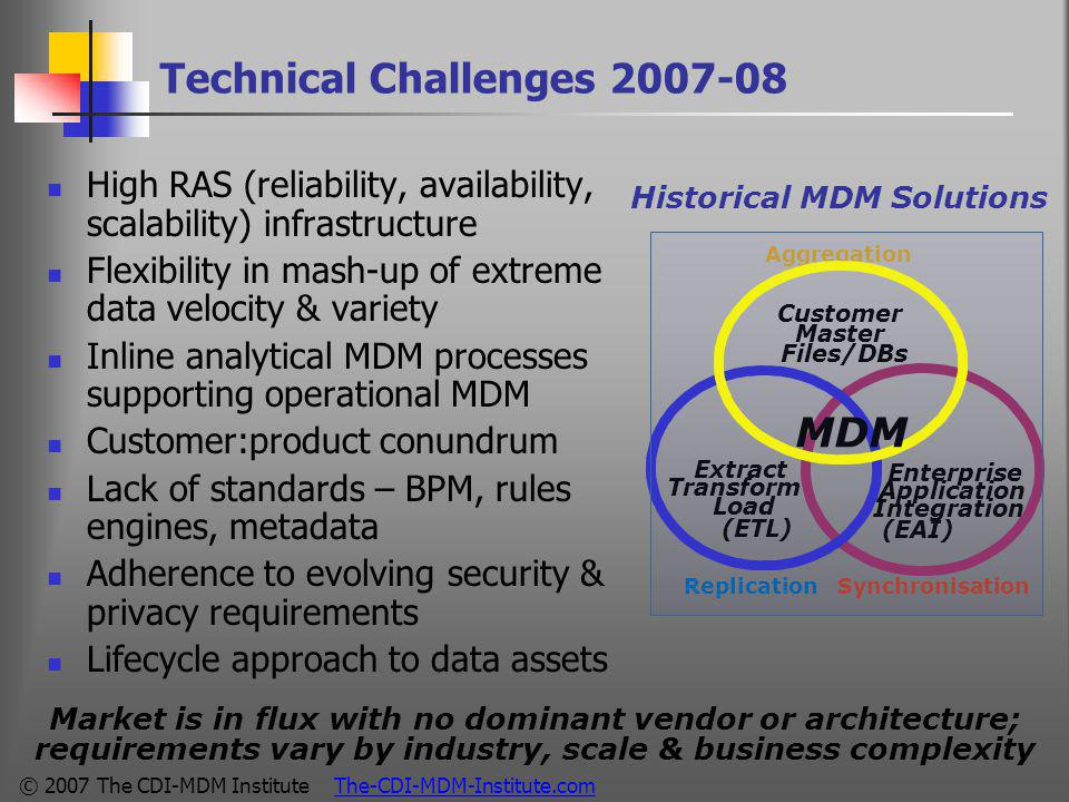 © 2007 The CDI-MDM Institute The-CDI-MDM-Institute.com Technical Challenges 2007-08 High RAS (reliability, availability, scalability) infrastructure Flexibility in mash-up of extreme data velocity & variety Inline analytical MDM processes supporting operational MDM Customer:product conundrum Lack of standards – BPM, rules engines, metadata Adherence to evolving security & privacy requirements Lifecycle approach to data assets Market is in flux with no dominant vendor or architecture; requirements vary by industry, scale & business complexity Historical MDM Solutions Synchronisation Enterprise Application Integration (EAI) Extract Transform Load (ETL) Replication Aggregation Master Customer Files/DBs MDM