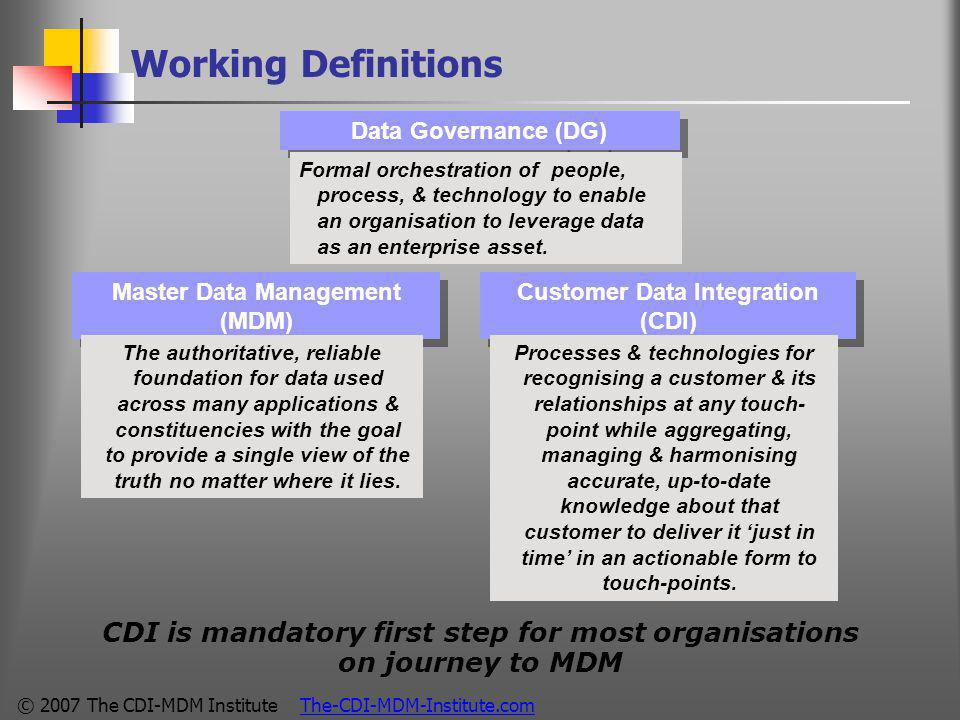 © 2007 The CDI-MDM Institute The-CDI-MDM-Institute.com Working Definitions Data Governance (DG) Customer Data Integration (CDI) Processes & technologies for recognising a customer & its relationships at any touch- point while aggregating, managing & harmonising accurate, up-to-date knowledge about that customer to deliver it 'just in time' in an actionable form to touch-points.