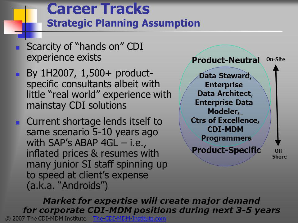 © 2007 The CDI-MDM Institute The-CDI-MDM-Institute.com Career Tracks Strategic Planning Assumption Scarcity of hands on CDI experience exists By 1H2007, 1,500+ product- specific consultants albeit with little real world experience with mainstay CDI solutions Current shortage lends itself to same scenario 5-10 years ago with SAP's ABAP 4GL – i.e., inflated prices & resumes with many junior SI staff spinning up to speed at client's expense (a.k.a.