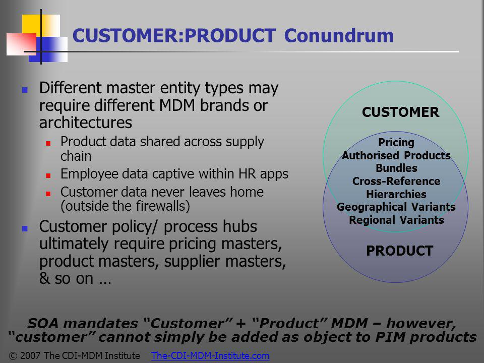 © 2007 The CDI-MDM Institute The-CDI-MDM-Institute.com CUSTOMER:PRODUCT Conundrum Different master entity types may require different MDM brands or architectures Product data shared across supply chain Employee data captive within HR apps Customer data never leaves home (outside the firewalls) Customer policy/ process hubs ultimately require pricing masters, product masters, supplier masters, & so on … Pricing Authorised Products Bundles Cross-Reference Hierarchies Geographical Variants Regional Variants CUSTOMER PRODUCT SOA mandates Customer + Product MDM – however, customer cannot simply be added as object to PIM products